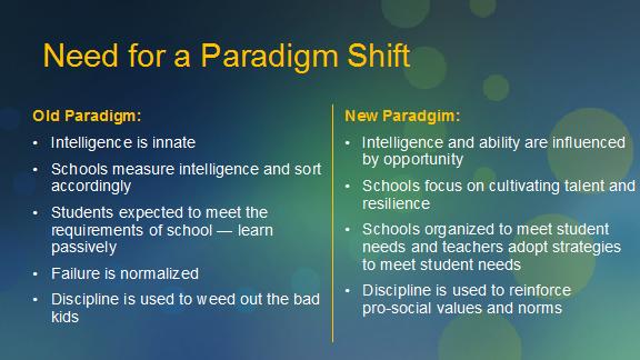Need for Paradigm Shift