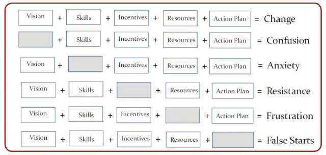 framework-for-thinking-about-systems-change